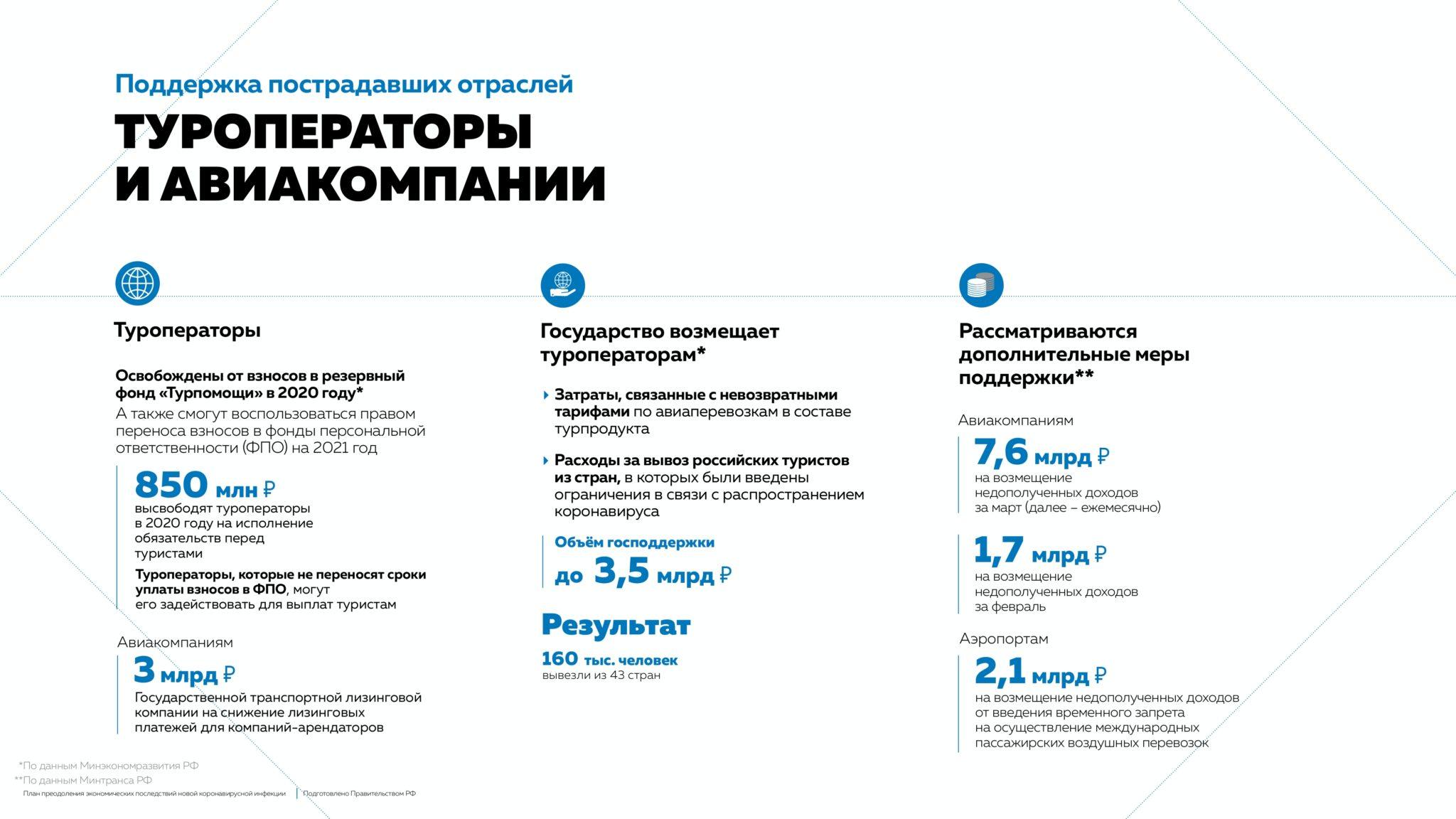 План преодоления экономических последствий_page-0007