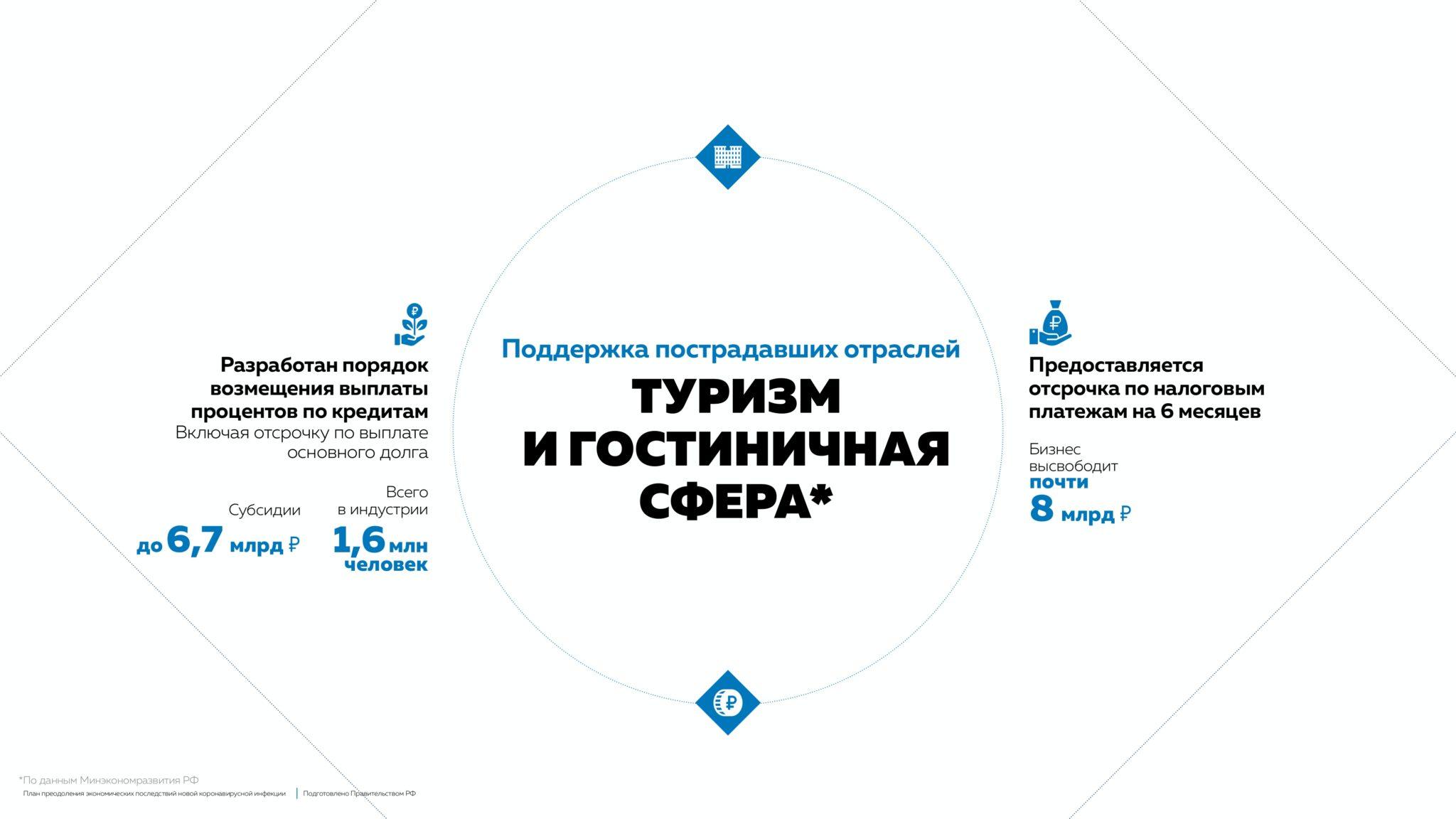 План преодоления экономических последствий_page-0008