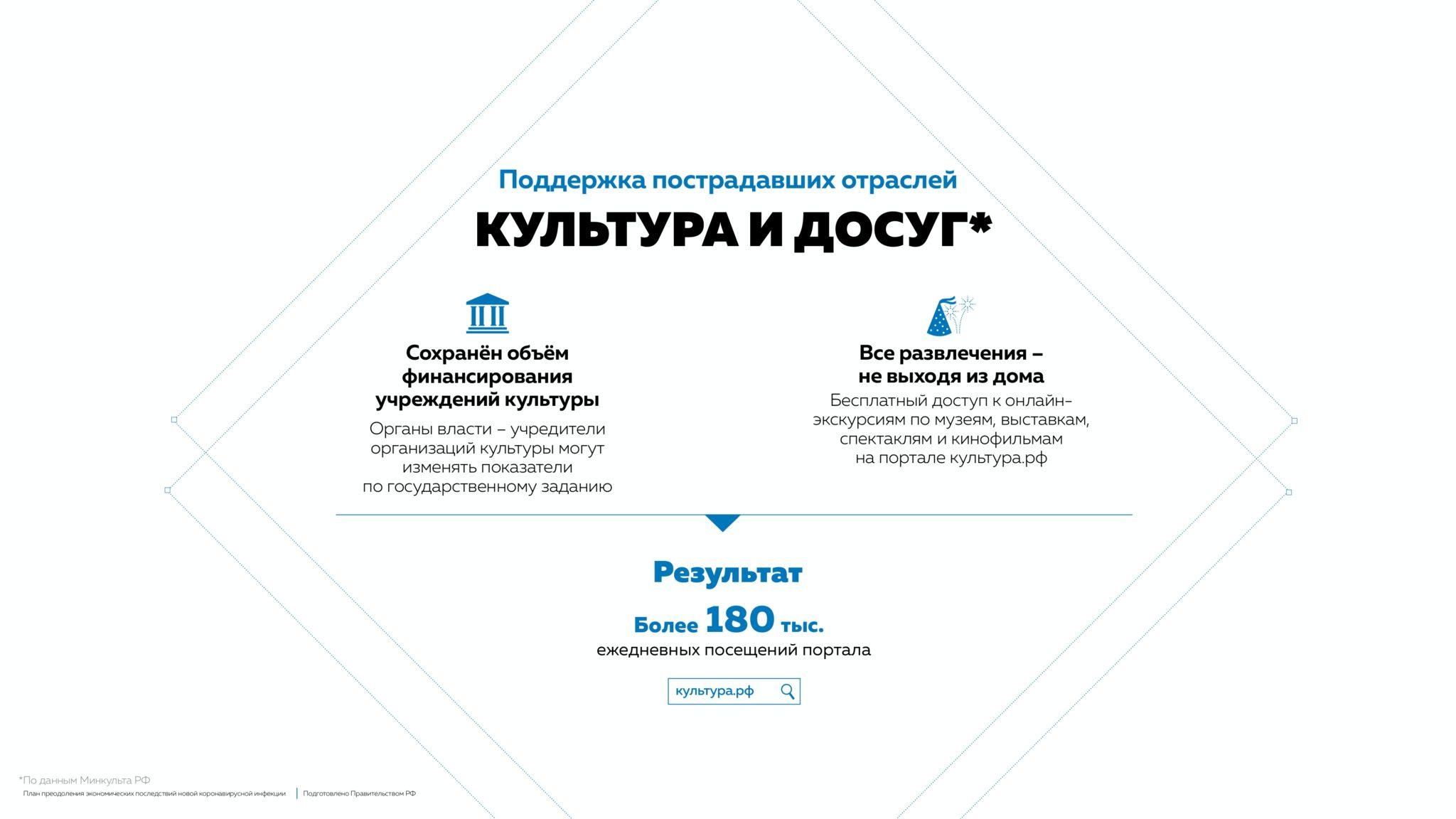 План преодоления экономических последствий_page-0009