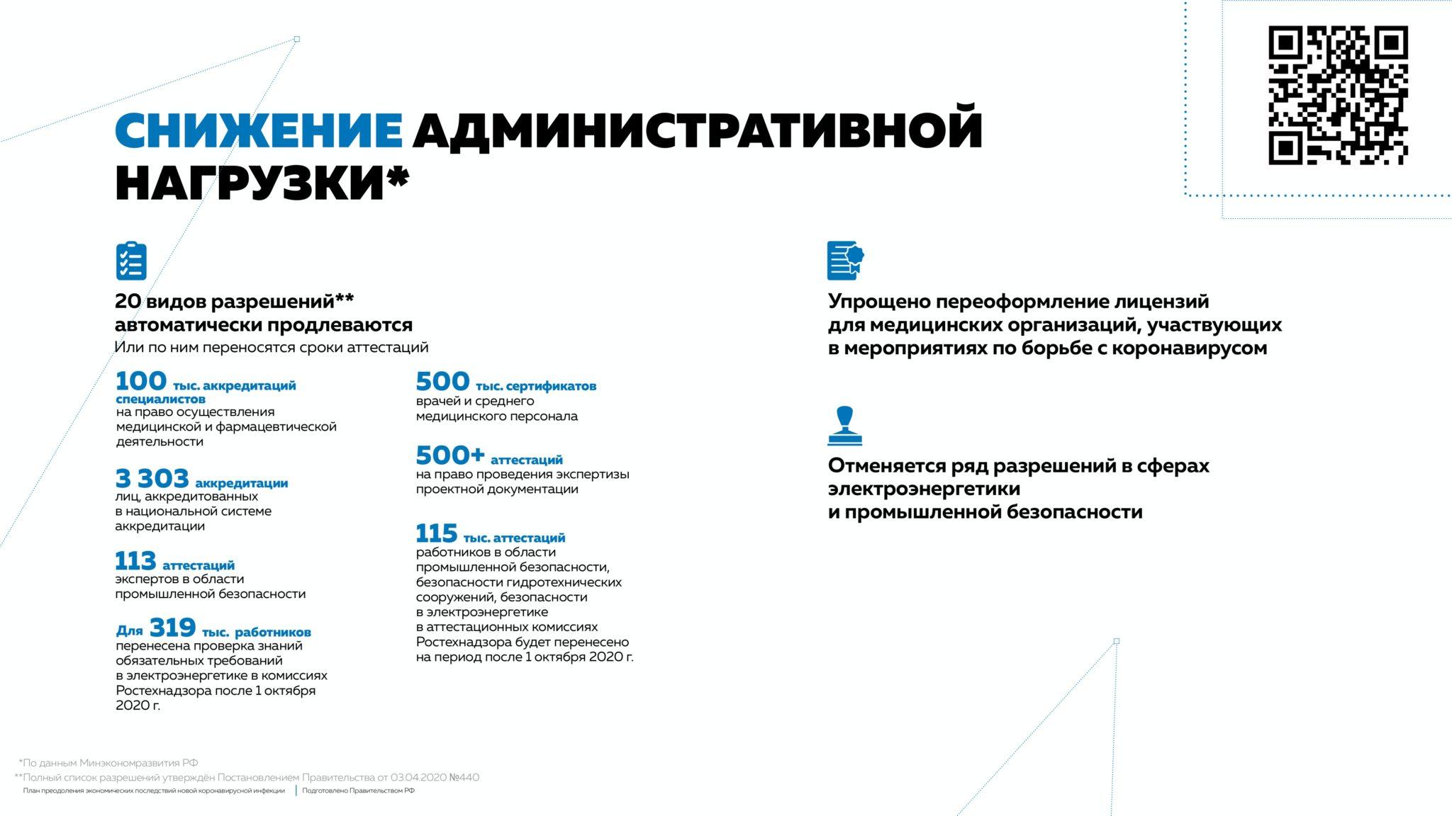 План преодоления экономических последствий_page-0012